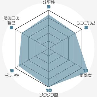 f:id:nobi2saku:20190507155549j:plain