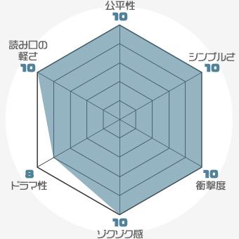 f:id:nobi2saku:20190507162100j:plain