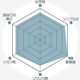 f:id:nobi2saku:20190507173230j:plain