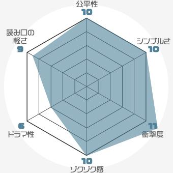 f:id:nobi2saku:20190507174302j:plain