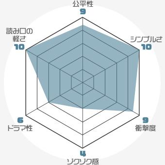 f:id:nobi2saku:20190507175454j:plain