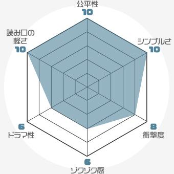 f:id:nobi2saku:20190507182905j:plain