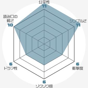 f:id:nobi2saku:20190507183440j:plain