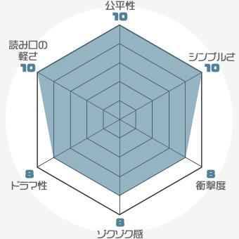 f:id:nobi2saku:20190507234619j:plain