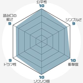 f:id:nobi2saku:20190508123505j:plain