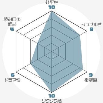 f:id:nobi2saku:20190508131603j:plain