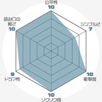 f:id:nobi2saku:20190508140341j:plain