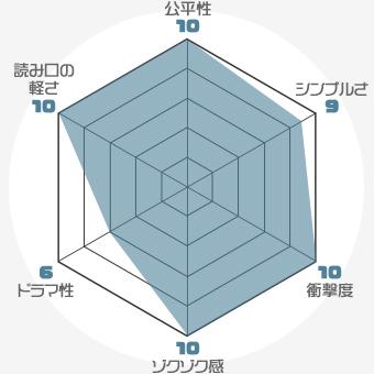 f:id:nobi2saku:20190508143122j:plain