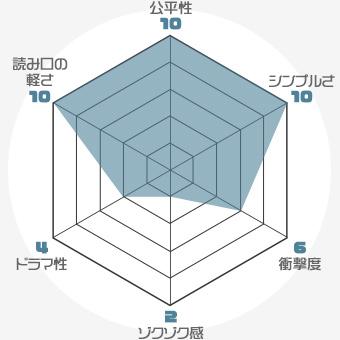 f:id:nobi2saku:20190508223232j:plain