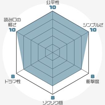 f:id:nobi2saku:20190508225103j:plain