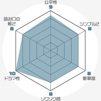 f:id:nobi2saku:20190510131934j:plain
