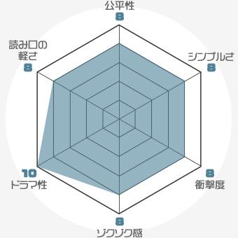 f:id:nobi2saku:20190510132318j:plain