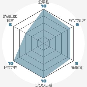 f:id:nobi2saku:20190510140645j:plain