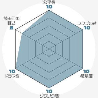 f:id:nobi2saku:20190510142514j:plain