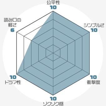 f:id:nobi2saku:20190510145653j:plain