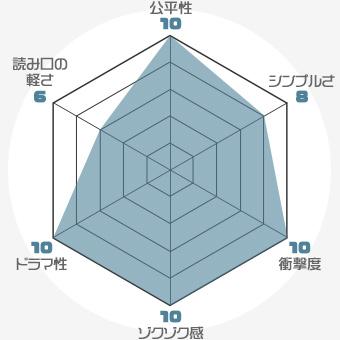 f:id:nobi2saku:20190510150157j:plain