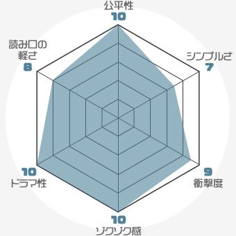 f:id:nobi2saku:20190510223946j:plain