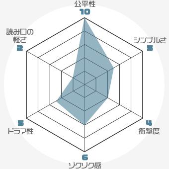 f:id:nobi2saku:20190510224314j:plain