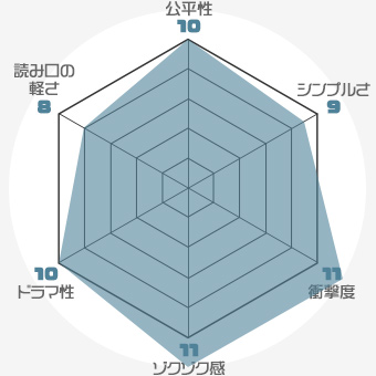 f:id:nobi2saku:20190510230211j:plain