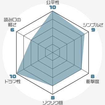 f:id:nobi2saku:20190511202914j:plain