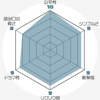 f:id:nobi2saku:20190511204726j:plain