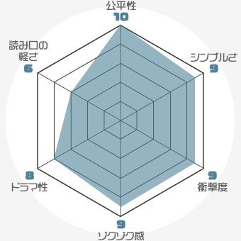 f:id:nobi2saku:20190511205147j:plain