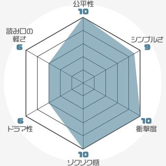 f:id:nobi2saku:20190511205907j:plain