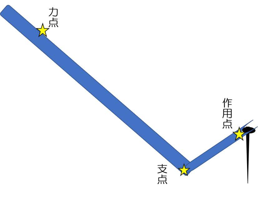 f:id:nobikoto:20200703161212j:plain