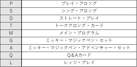 f:id:nobikoto:20200709153304p:plain