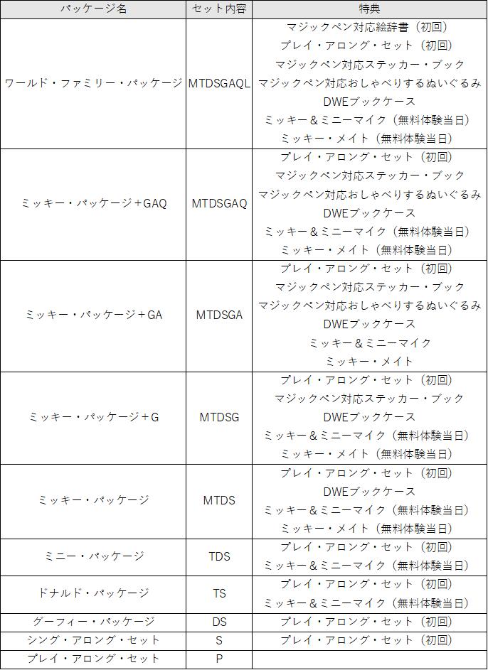 f:id:nobikoto:20200709160400p:plain