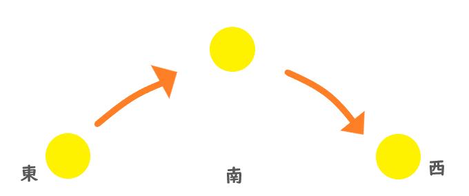 f:id:nobikoto:20200803160845p:plain