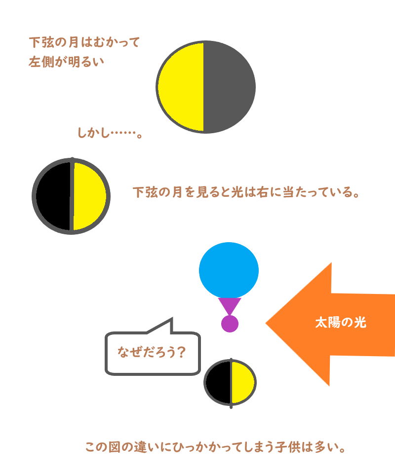 f:id:nobikoto:20200803161801p:plain