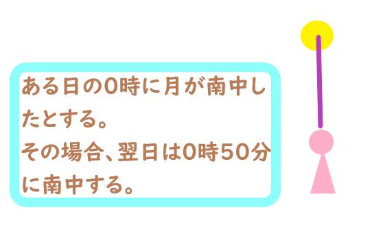 f:id:nobikoto:20200818162821p:plain