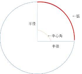 f:id:nobikoto:20201215155327j:plain