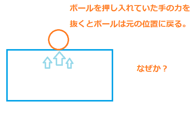 f:id:nobikoto:20210603161724p:plain