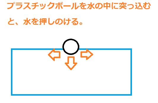 f:id:nobikoto:20210603161958p:plain