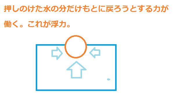 f:id:nobikoto:20210603162506p:plain