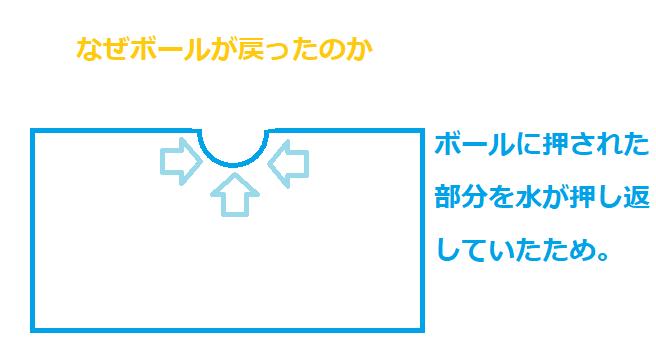 f:id:nobikoto:20210603172612p:plain