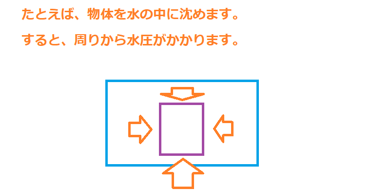 f:id:nobikoto:20210603172921p:plain