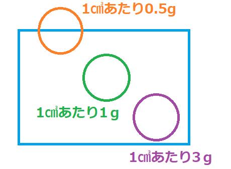 f:id:nobikoto:20210608144316p:plain