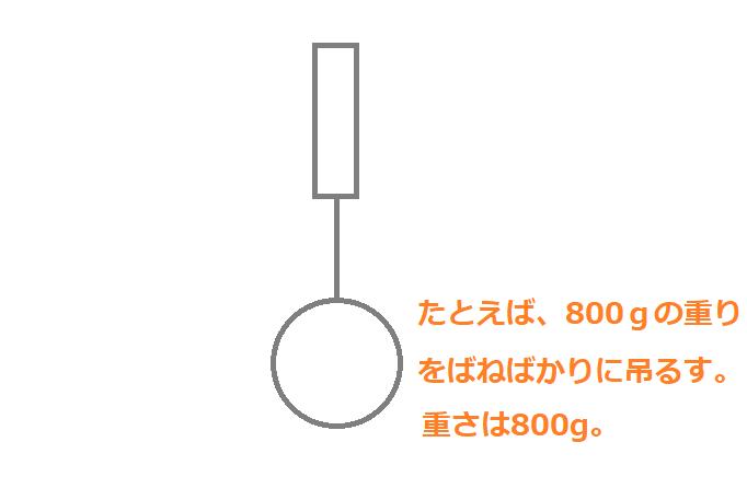 f:id:nobikoto:20210609170747p:plain