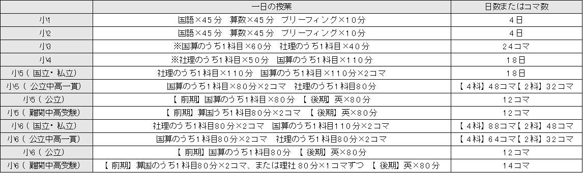 f:id:nobikoto:20210706152452p:plain