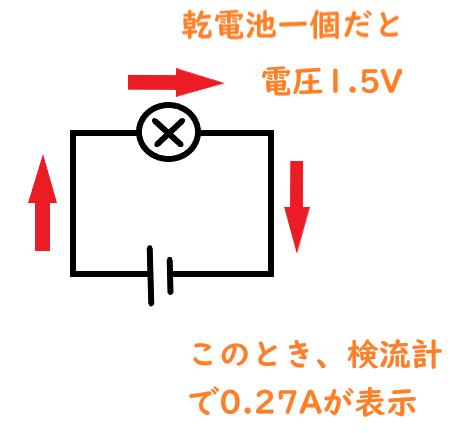 f:id:nobikoto:20210820154149p:plain