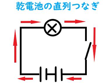 f:id:nobikoto:20210831115034p:plain