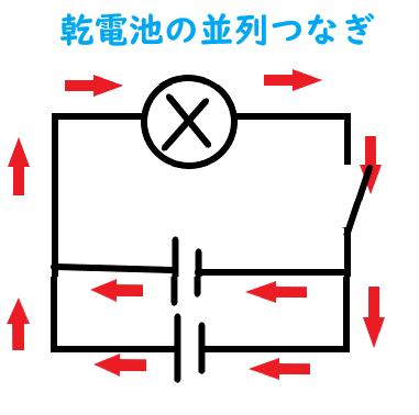 f:id:nobikoto:20210831115553p:plain