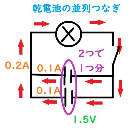 f:id:nobikoto:20210831163656p:plain