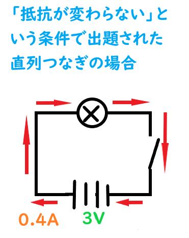 f:id:nobikoto:20210901122347p:plain