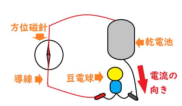 f:id:nobikoto:20210903135903p:plain