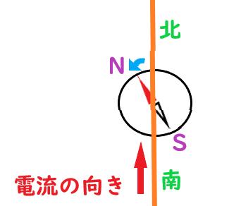f:id:nobikoto:20210906142732p:plain