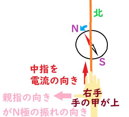 f:id:nobikoto:20210906152014p:plain